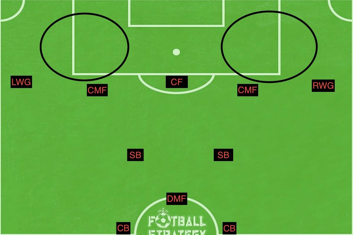 f:id:football-analyst:20190409113224j:plain