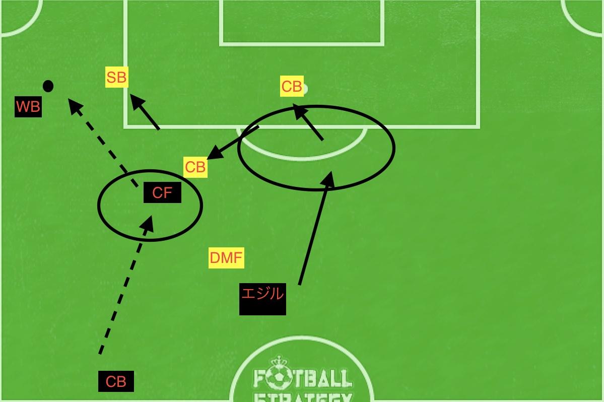 f:id:football-analyst:20190412141330j:plain