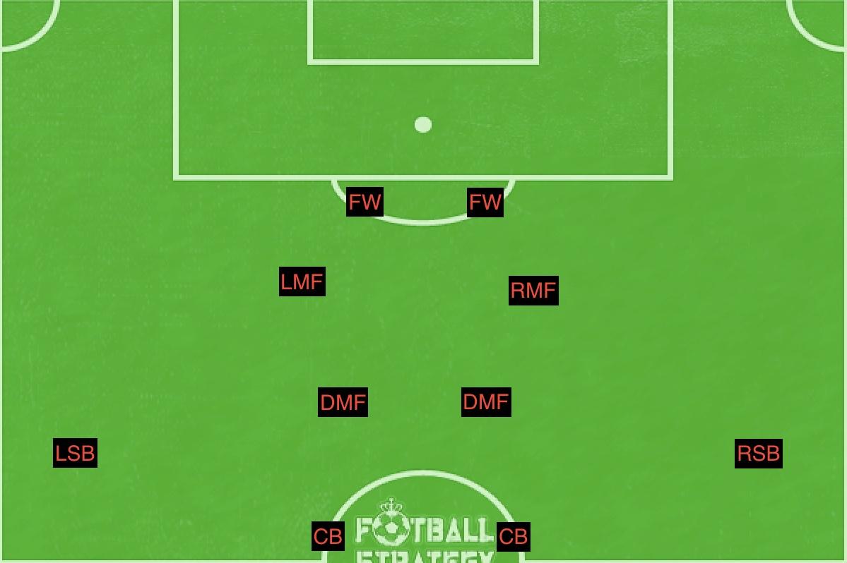 f:id:football-analyst:20190416135053j:plain