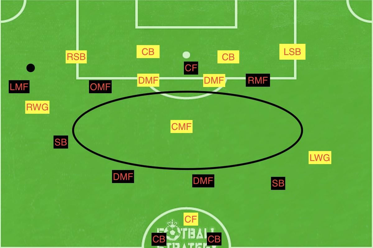 f:id:football-analyst:20190422173257j:plain