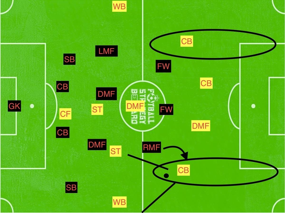 f:id:football-analyst:20190423100130j:plain