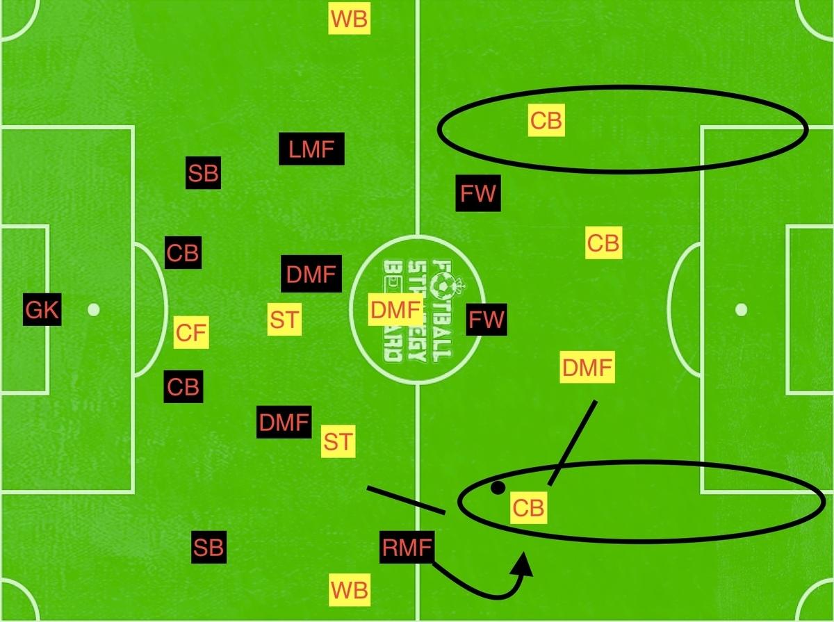f:id:football-analyst:20190423100649j:plain