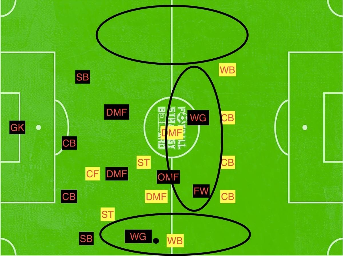f:id:football-analyst:20190423155333j:plain