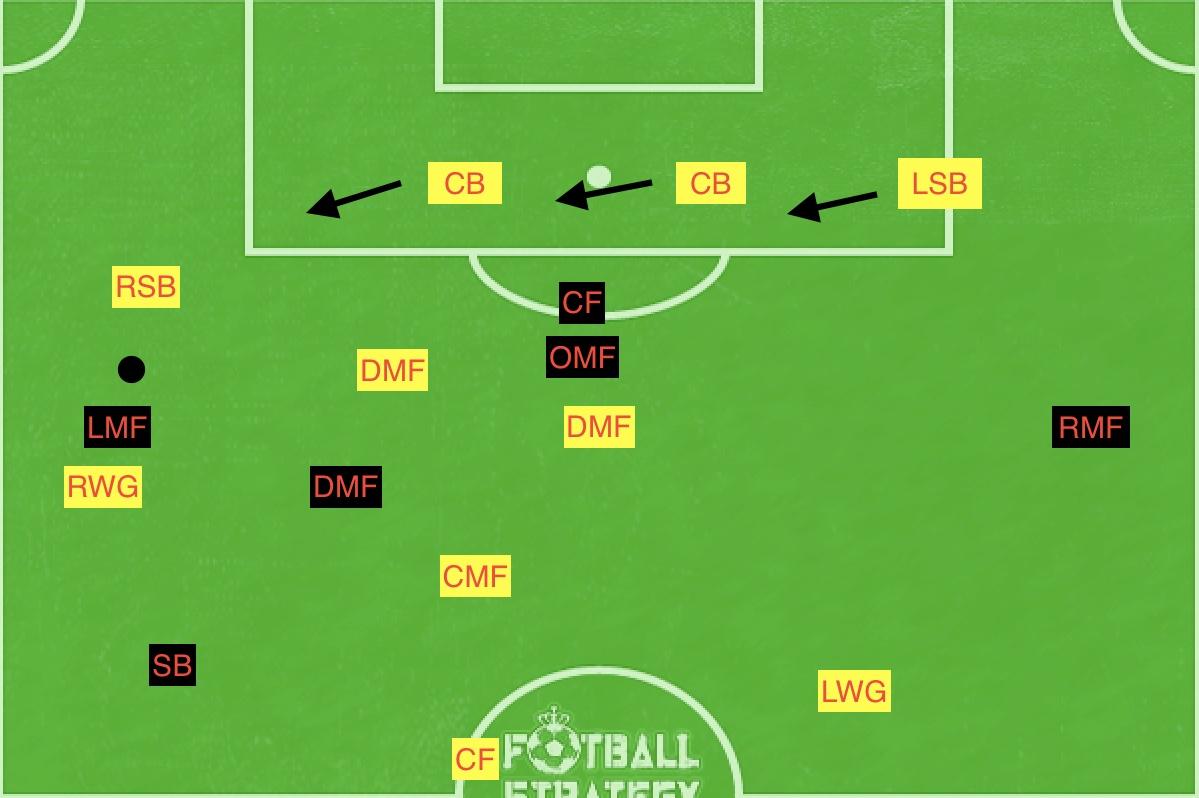 f:id:football-analyst:20190424114402j:plain