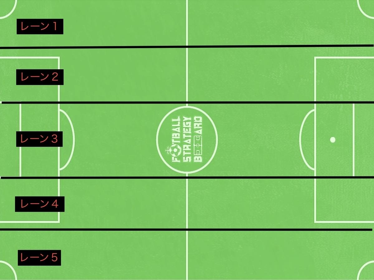 f:id:football-analyst:20190424115819j:plain