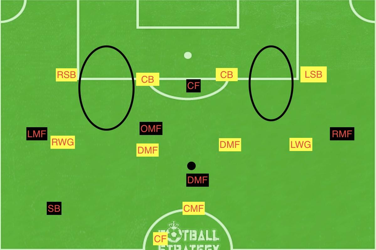 f:id:football-analyst:20190424121921j:plain