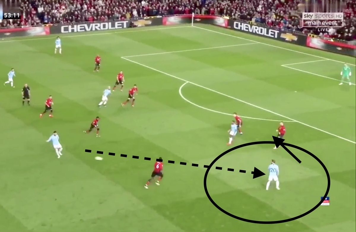 f:id:football-analyst:20190425152102j:plain