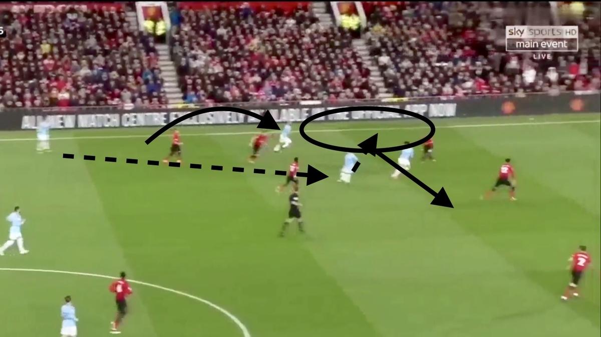 f:id:football-analyst:20190425153224j:plain