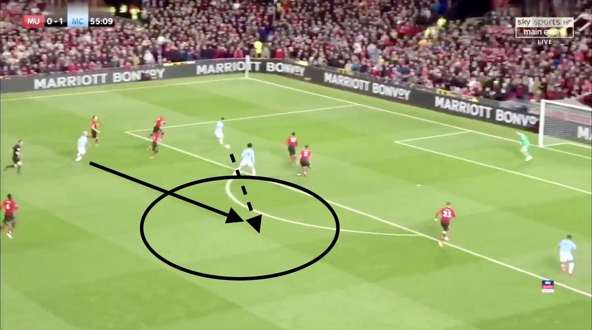 f:id:football-analyst:20190425153756j:plain