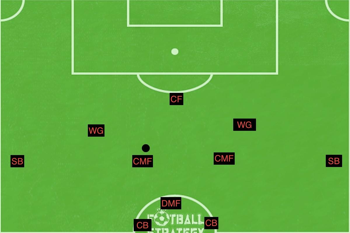f:id:football-analyst:20190428165521j:plain