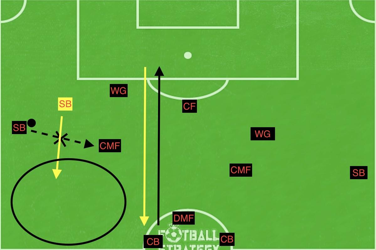 f:id:football-analyst:20190428170958j:plain