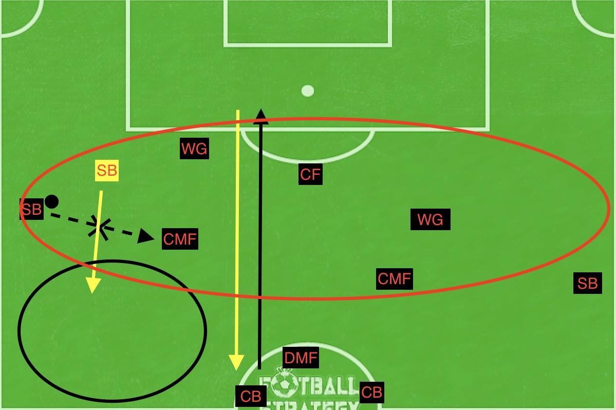 f:id:football-analyst:20190428171258j:plain