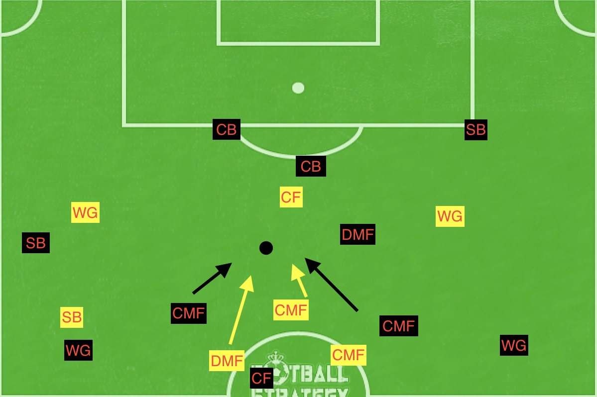 f:id:football-analyst:20190509112809j:plain