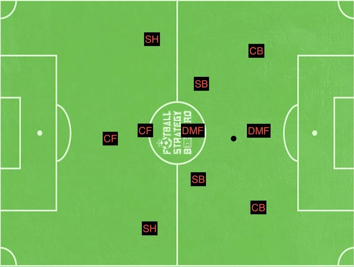 f:id:football-analyst:20190515223438j:plain