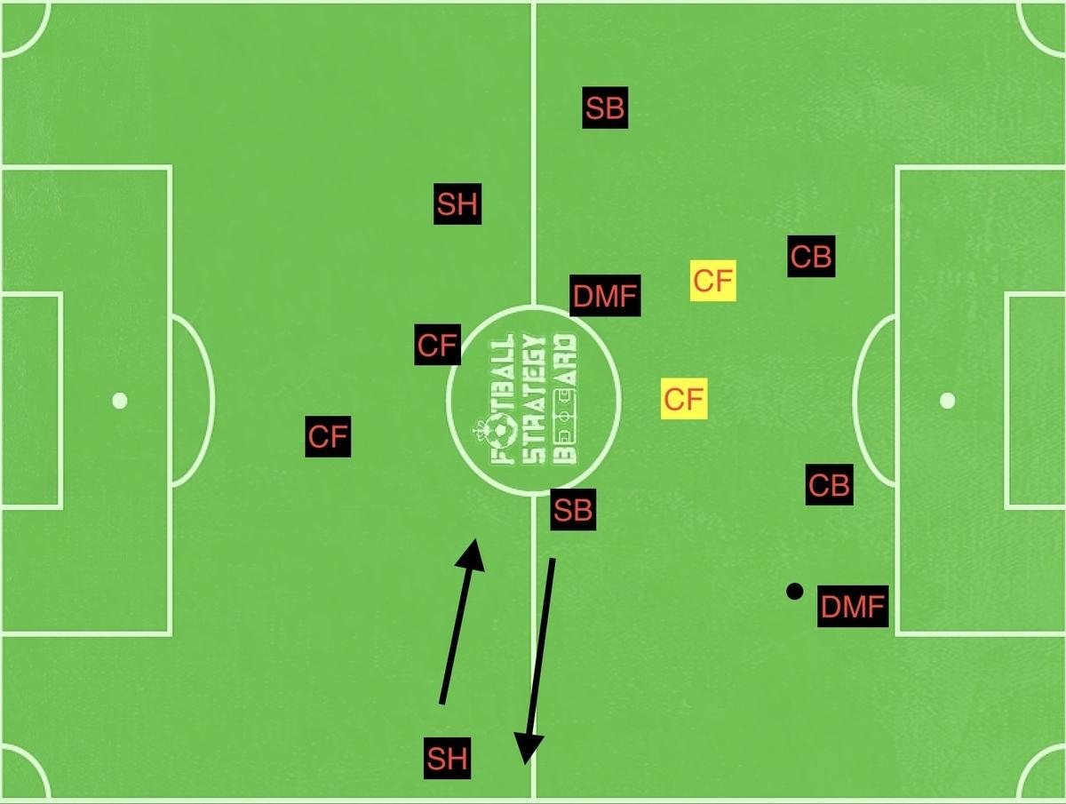 f:id:football-analyst:20190515230241j:plain