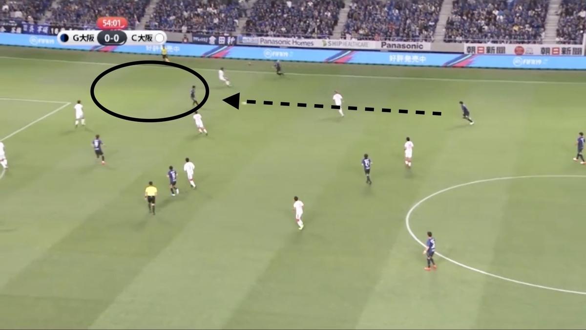 f:id:football-analyst:20190520164731j:plain