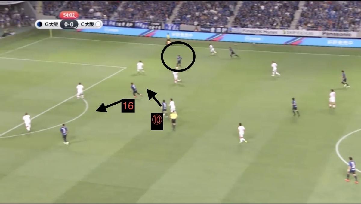 f:id:football-analyst:20190520164848j:plain