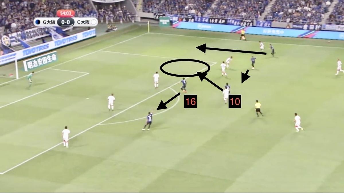 f:id:football-analyst:20190520164953j:plain