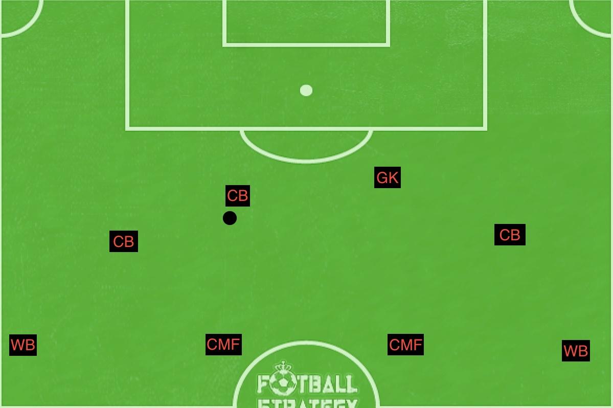 f:id:football-analyst:20190523125803j:plain