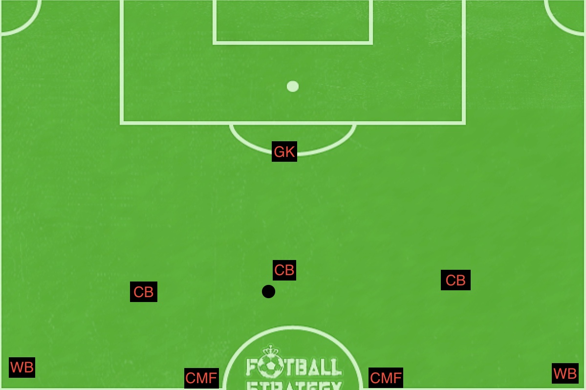 f:id:football-analyst:20190523130309j:plain