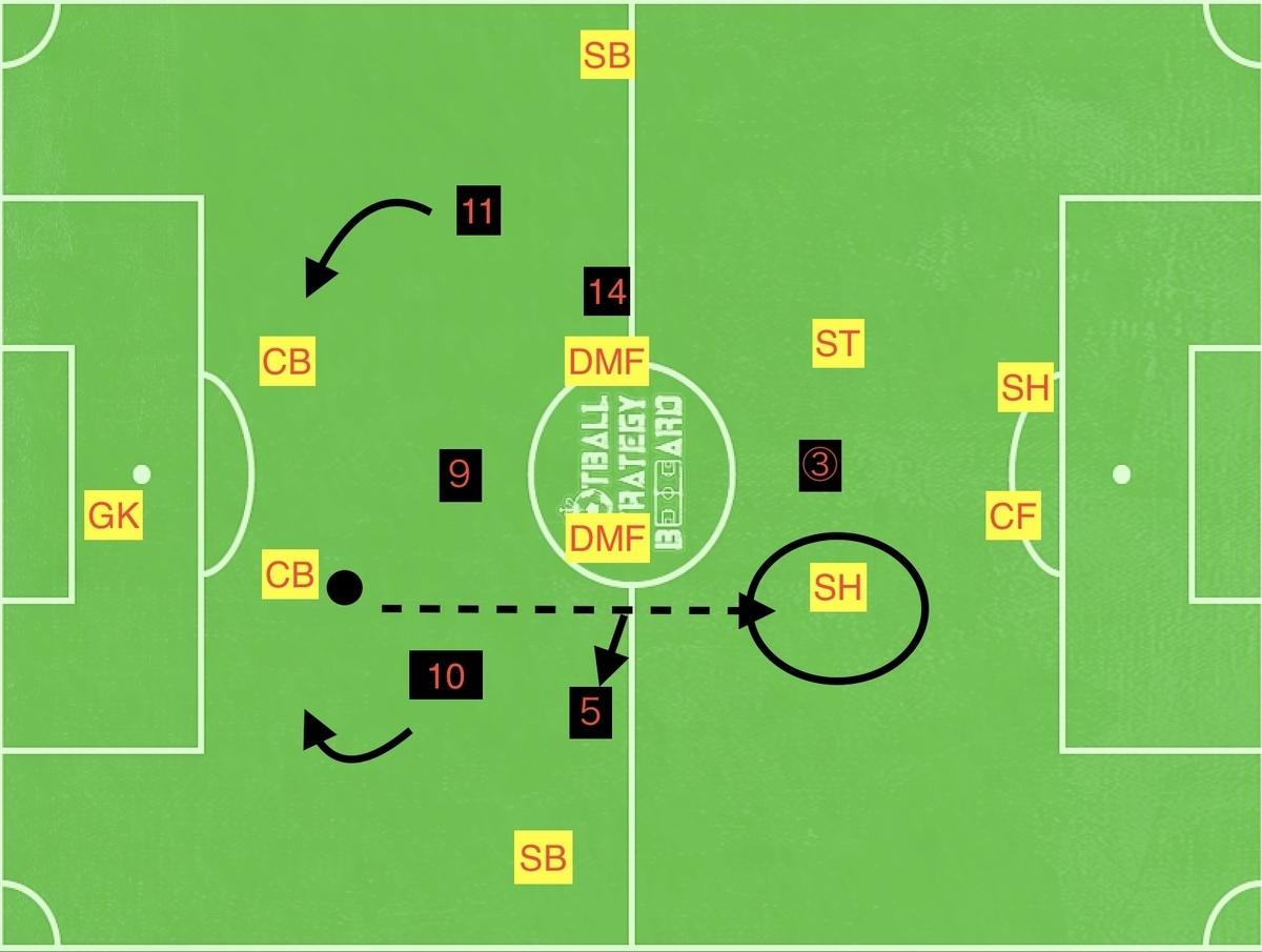 f:id:football-analyst:20190602064303j:plain