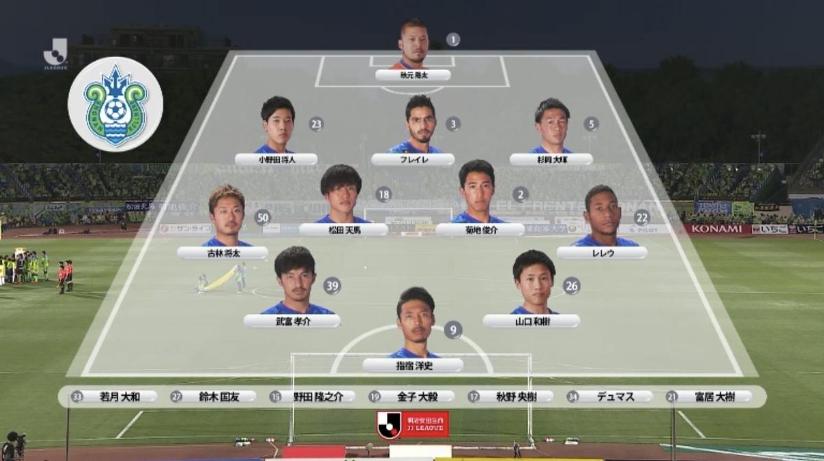 f:id:football-analyst:20190606211015j:plain