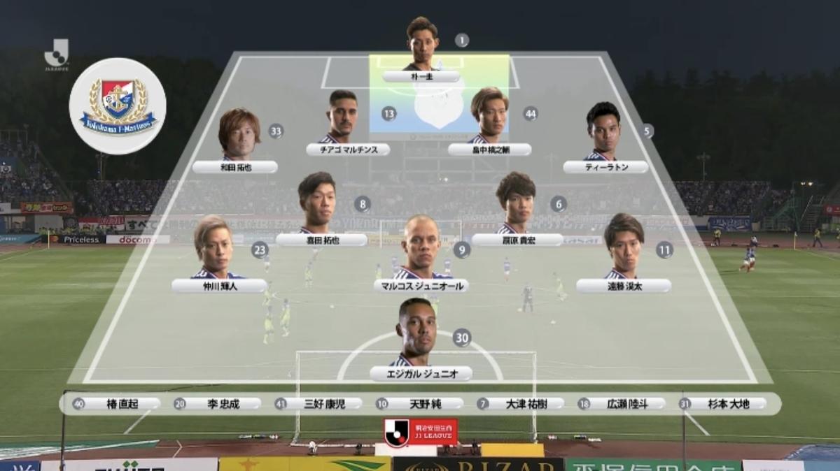 f:id:football-analyst:20190606211057j:plain