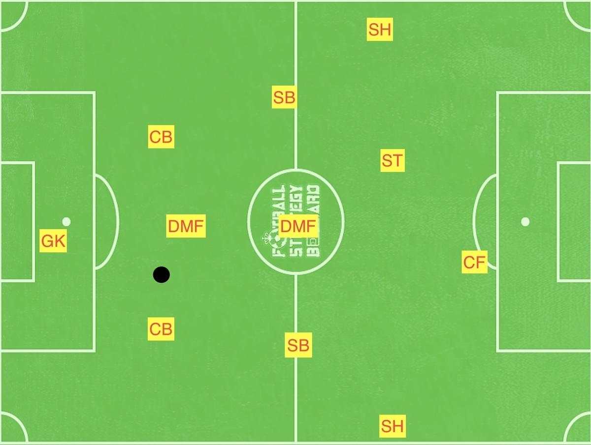 f:id:football-analyst:20190606213429j:plain