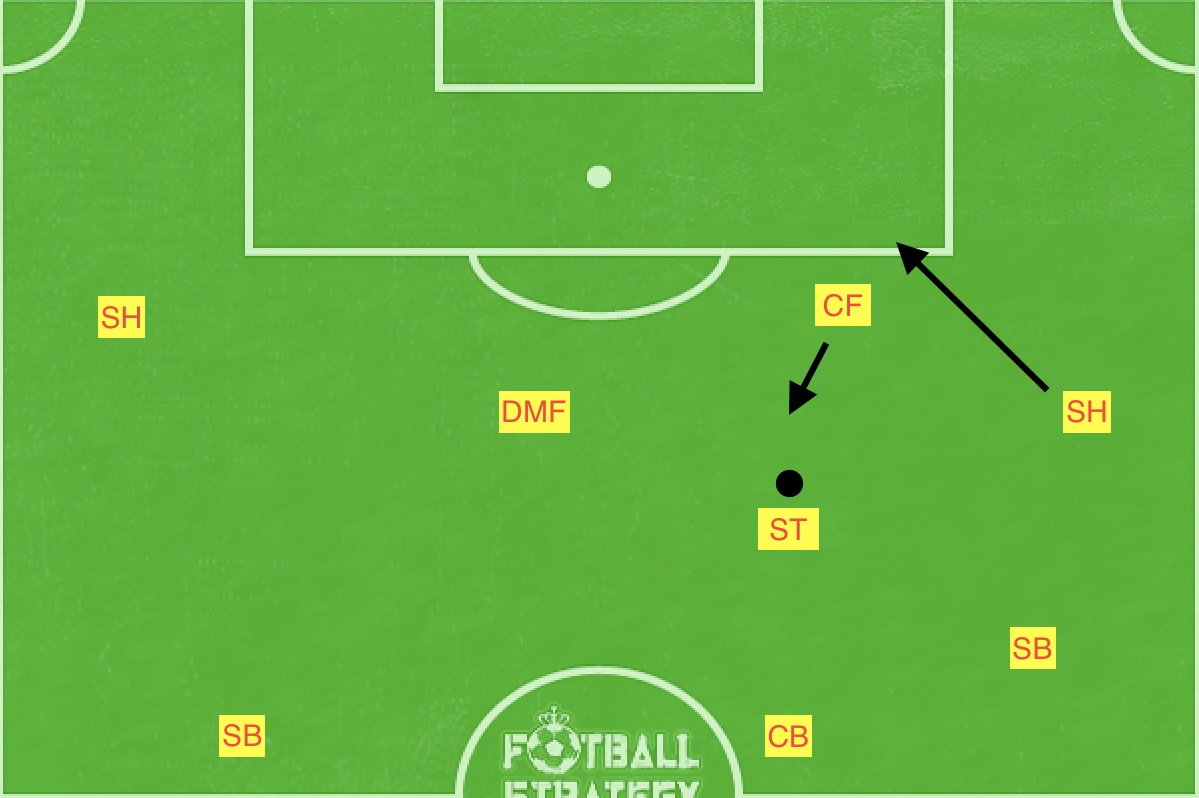 f:id:football-analyst:20190606225457j:plain