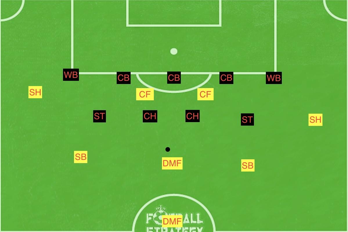 f:id:football-analyst:20190607154253j:plain