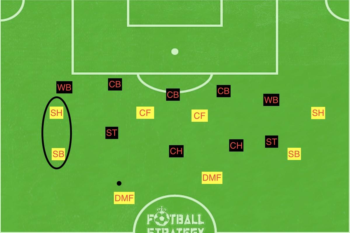 f:id:football-analyst:20190607212814j:plain