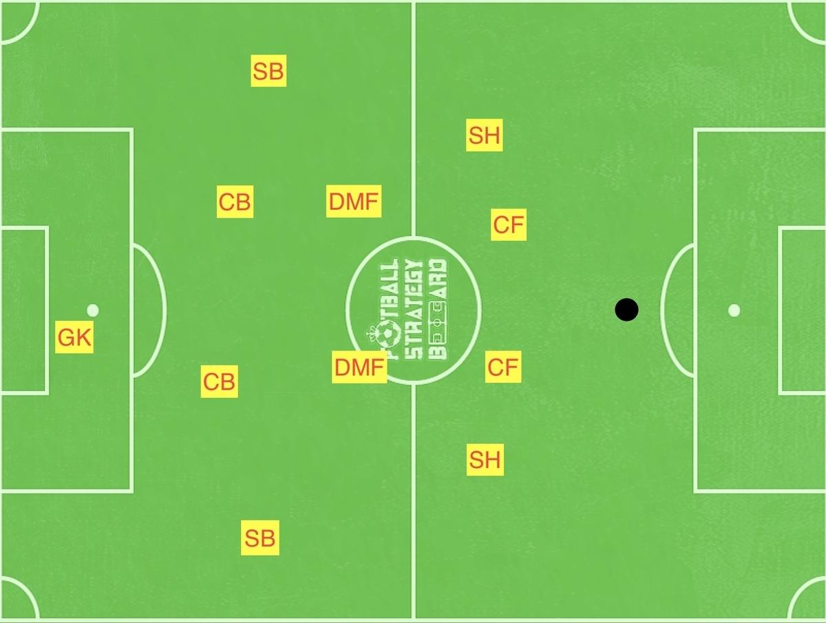 f:id:football-analyst:20190608121450j:plain