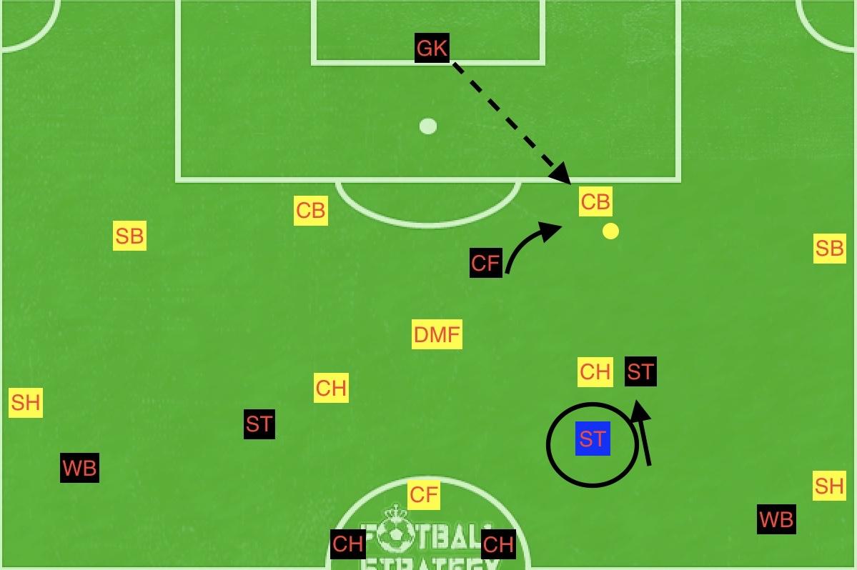 f:id:football-analyst:20190612130318j:plain