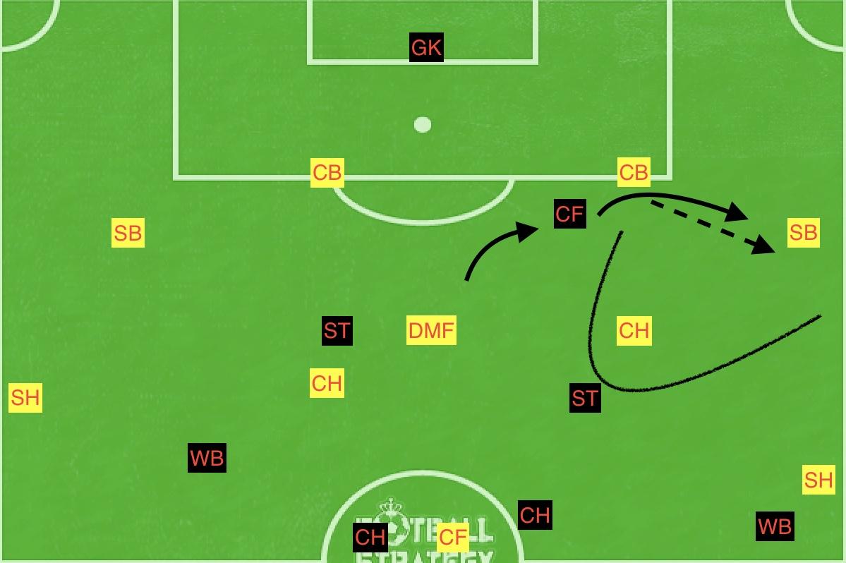 f:id:football-analyst:20190612131210j:plain