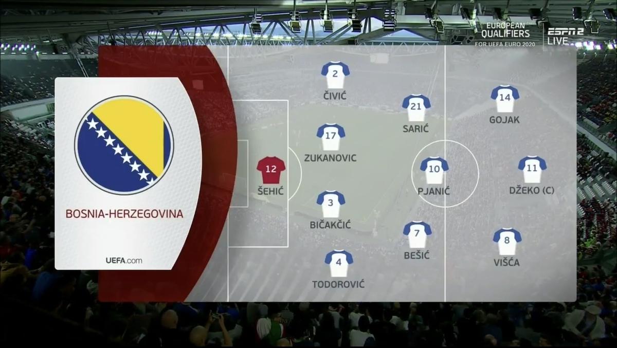f:id:football-analyst:20190612220045j:plain