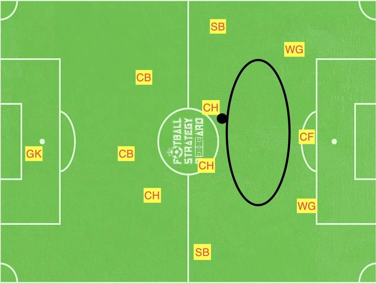 f:id:football-analyst:20190613112242j:plain