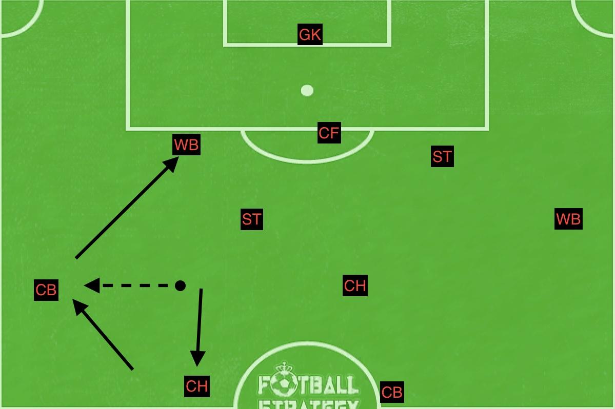 f:id:football-analyst:20190614225854j:plain