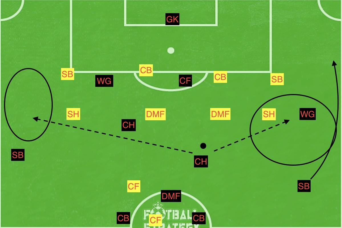 f:id:football-analyst:20190618115105j:plain