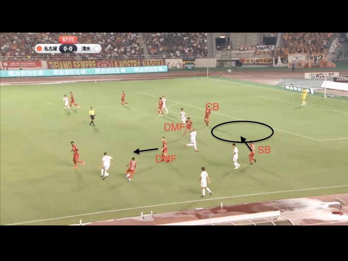 f:id:football-analyst:20190623133753j:plain
