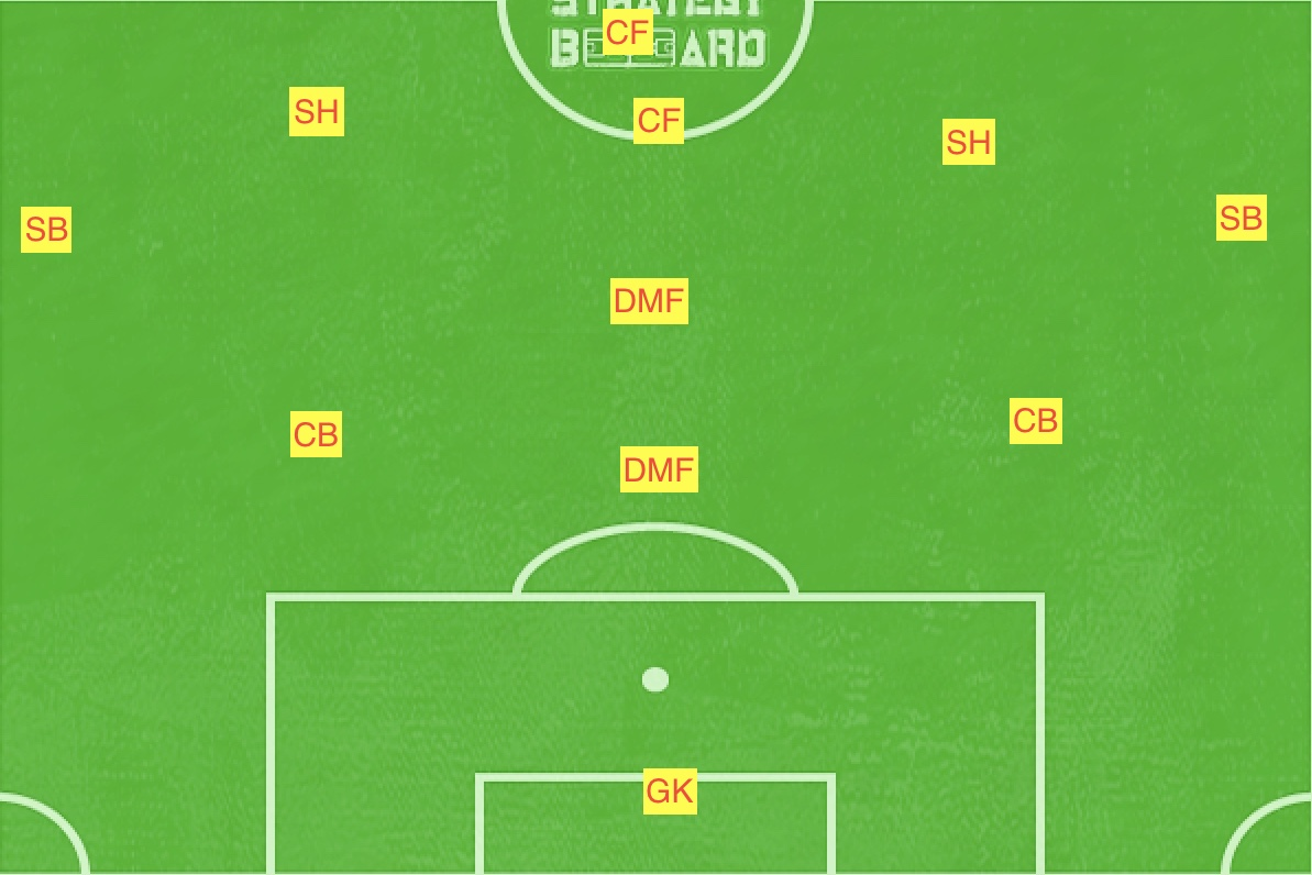 f:id:football-analyst:20190701181729j:plain