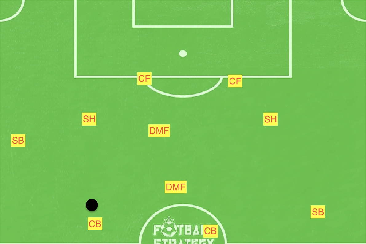 f:id:football-analyst:20190701182428j:plain