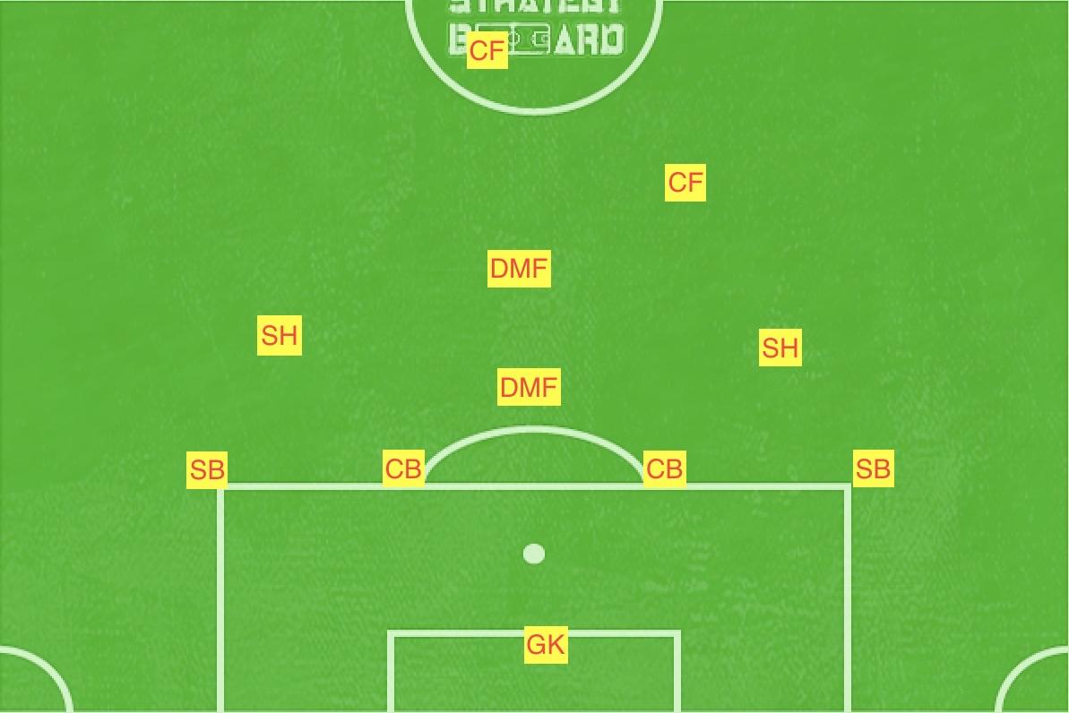 f:id:football-analyst:20190701183442j:plain