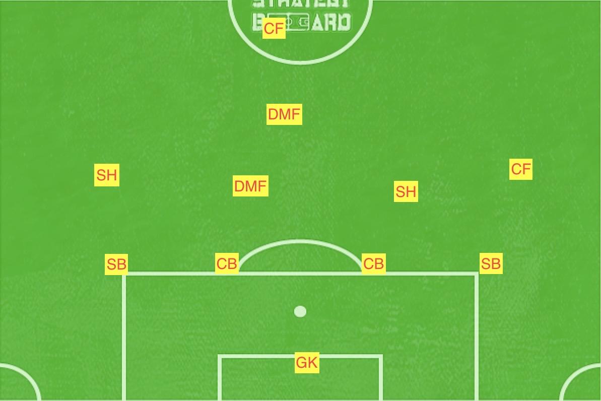 f:id:football-analyst:20190701183634j:plain
