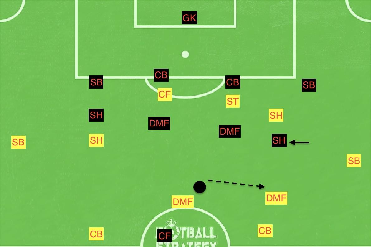 f:id:football-analyst:20190701210555j:plain