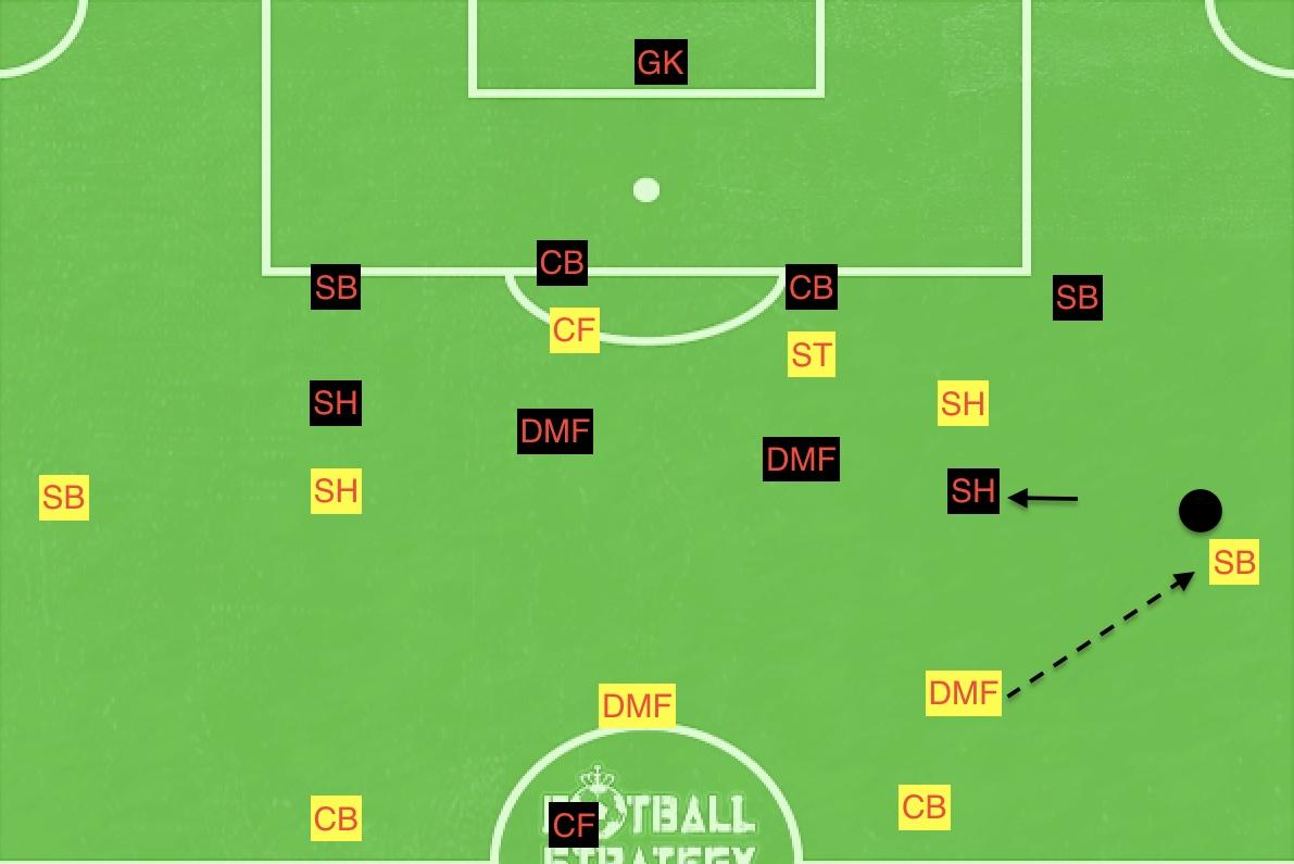 f:id:football-analyst:20190701210904j:plain