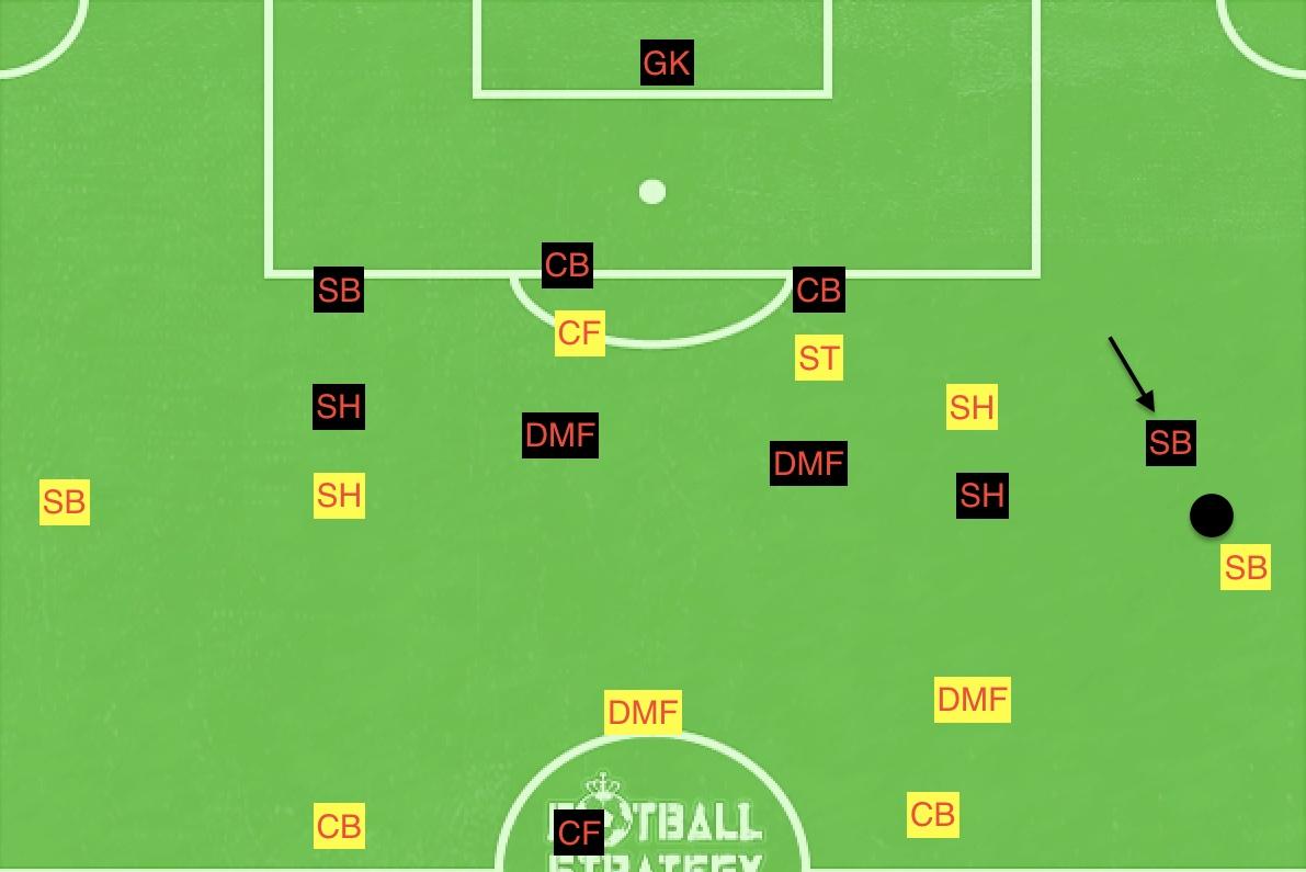 f:id:football-analyst:20190701211059j:plain