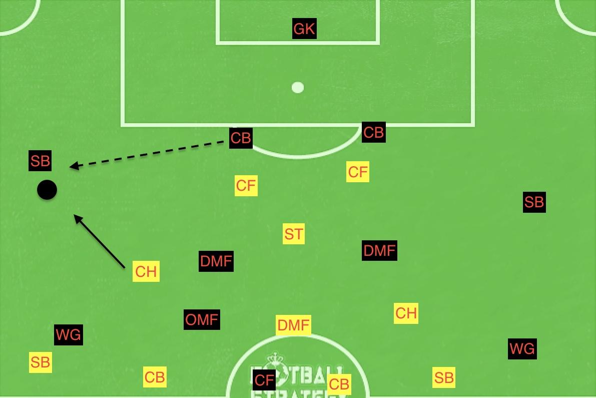 f:id:football-analyst:20190703132740j:plain