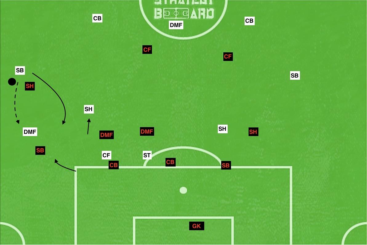 f:id:football-analyst:20190710122907j:plain