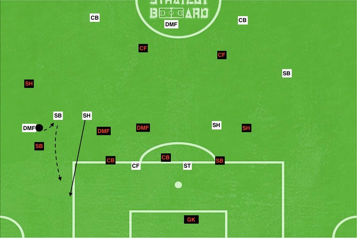 f:id:football-analyst:20190710123245j:plain
