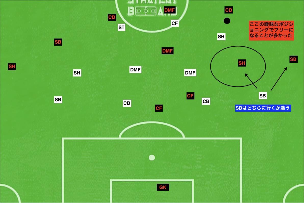 f:id:football-analyst:20190710130148j:plain